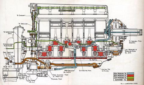 Rolls-Royce Vs. Packard: Who Built a Better Merlin?Autoweek