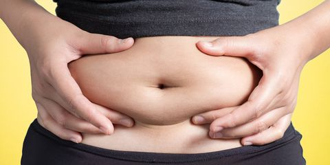 Image result for belly fat