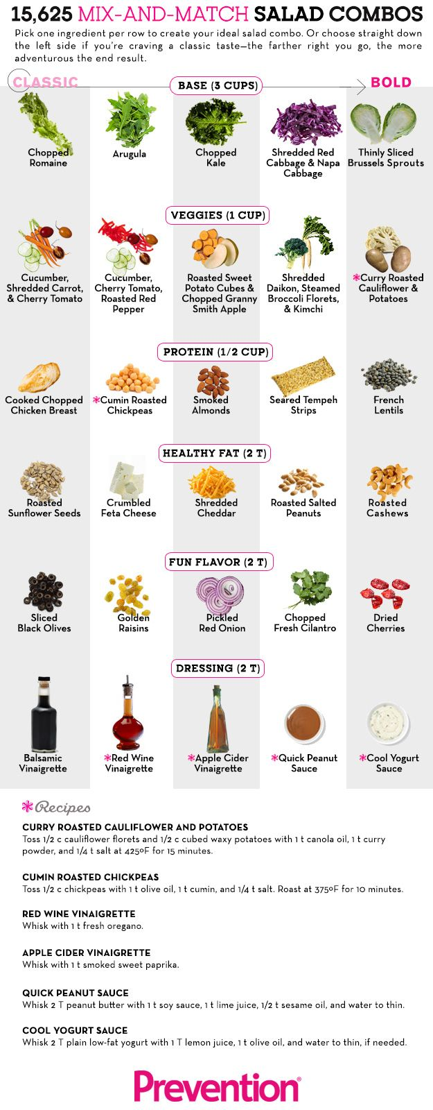 Salad Combos with Homemade Sauce Recipes | Diagrams For Easier Healthy Eating