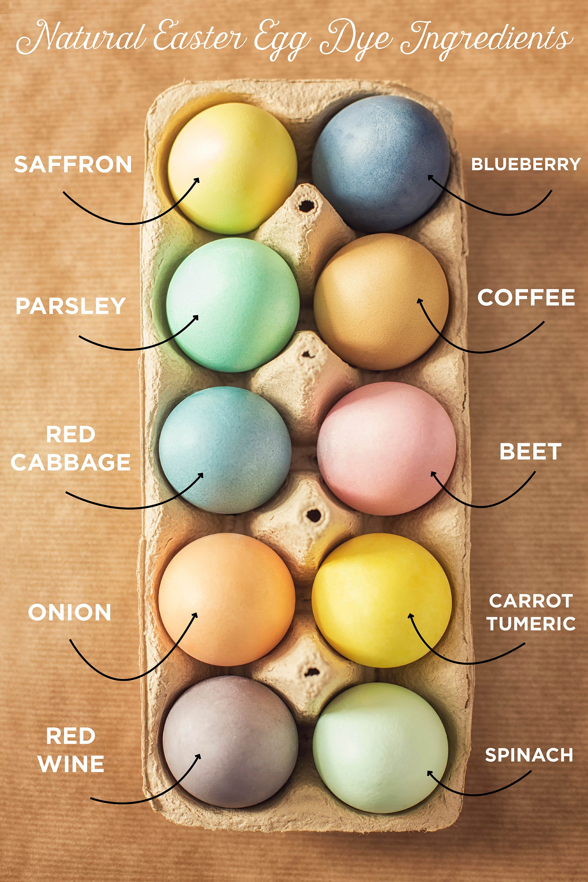 natural easter egg dye ingredients