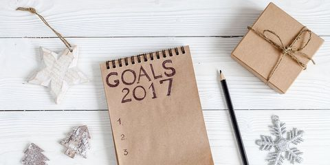new year's resolution goal list planning
