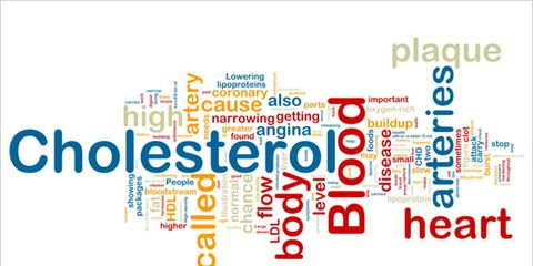 the great cholesterol myth; sign with cholesterol-related words in mosaic