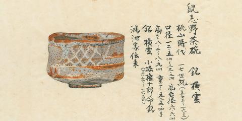 鼠志野茶碗 銘 横雲 野村美術館蔵