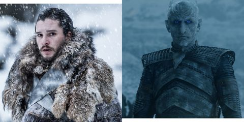 Game of Thrones Season 8 White Walkers Theory - This Incredible Game