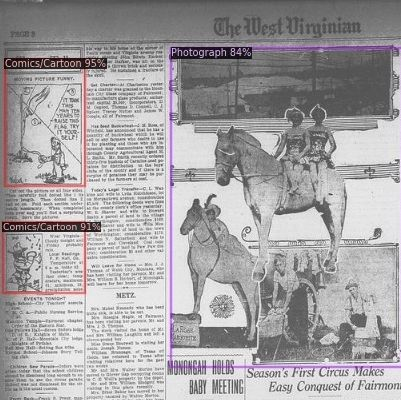a page in the west virginian newspaper, which shows bounding boxes around cartoons and photographs