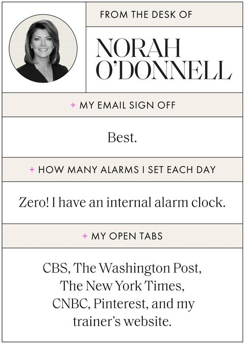norah o'donnell's email sing off best,  number of alarm clocks zero, she has an internal alarm, open tabs nyt, cbs, wapo, cnbc, pinterest