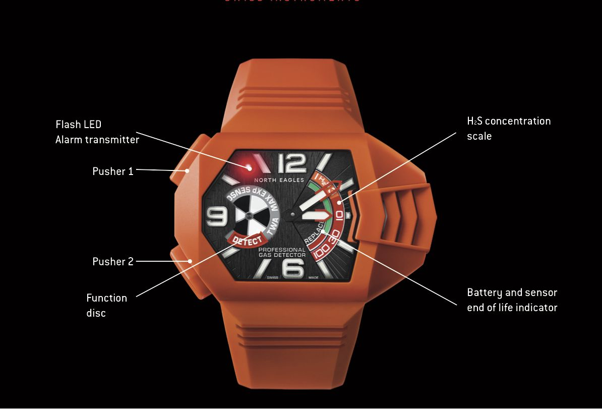 A Poison-Detecting Watch for Gas and Oil Workers