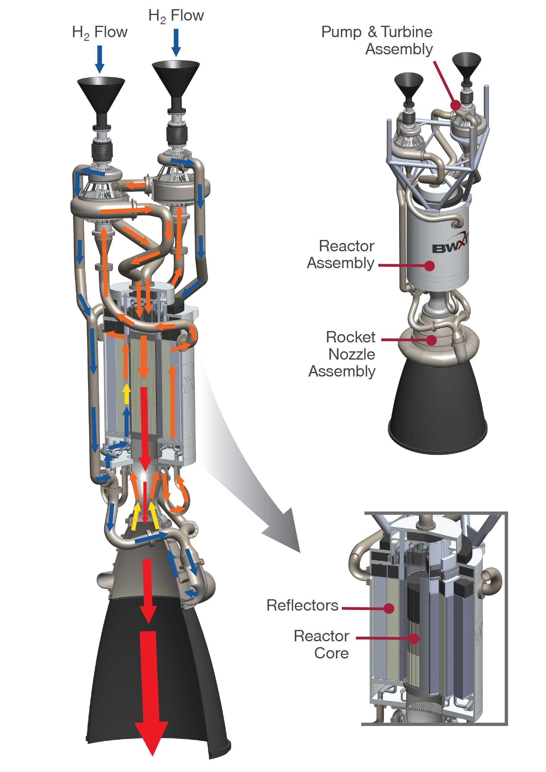 nuclearthermalpropulsionengine-8-1519159