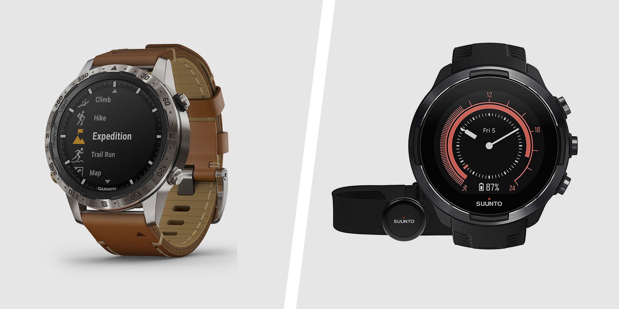 The 10 Best Outdoor Watches for Any Budget