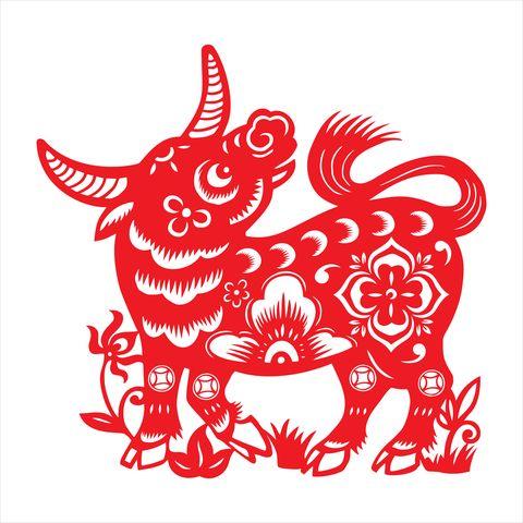 ox, chinese zodiac sign