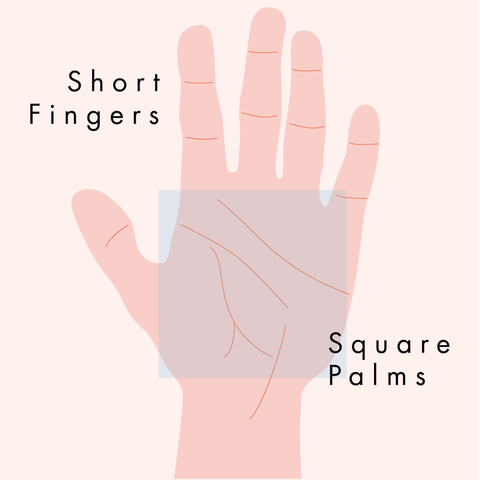 Skin, Hand, Finger, Text, Glove, Line, Joint, Gesture, Font, Wrist,