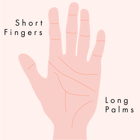 Finger, Hand, Skin, Text, Line, Gesture, Glove, Sign language, Font, Thumb,