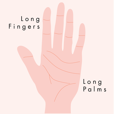 Finger, Skin, Hand, Text, Gesture, Glove, Font, Nail, Thumb, Sign language,