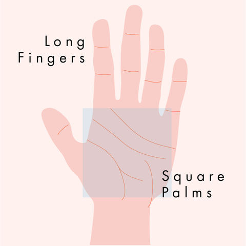 Hand, Finger, Skin, Text, Glove, Gesture, Line, Wrist, Joint, Font,