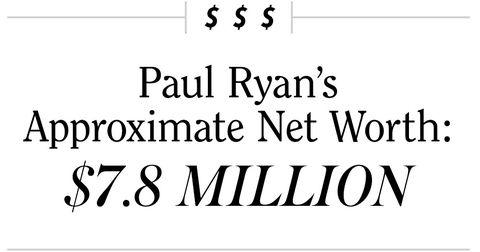 Paul Ryan Net Worth 2018 House Speaker Is Not Running For Re Election
