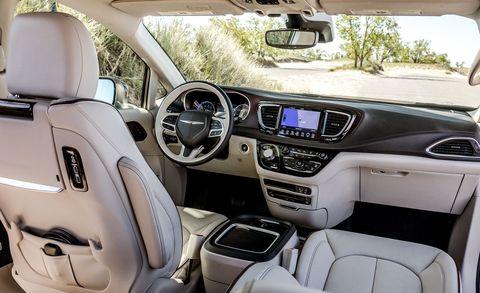 Chrysler Pacifica 2020 года