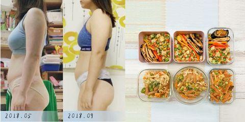 美味健身便當食作課:人氣ig健身料理女孩的54道精選食譜,便當常備菜x豐盛早午