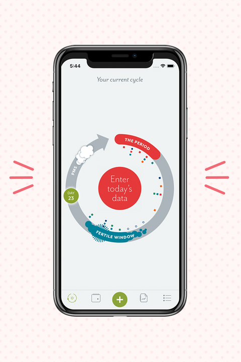 best period tracking apps - clue