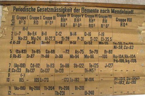 oldest periodic table