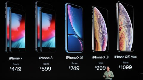 Cheap Iphone S Amazon