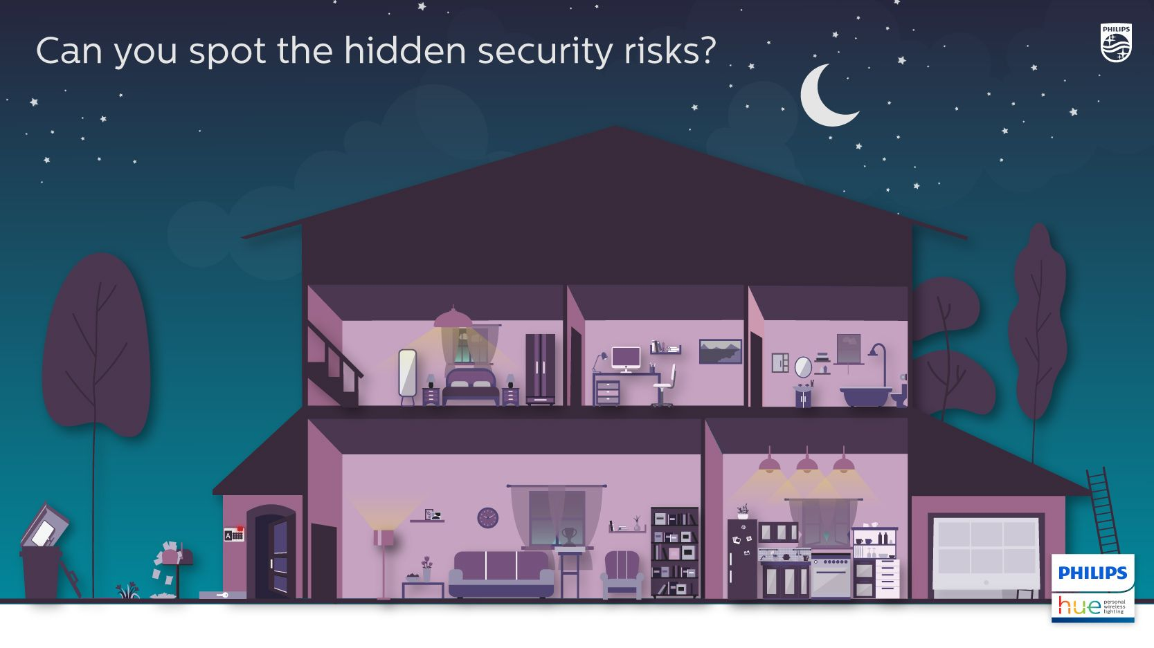 Can you spot the 11 hidden risks in this home security puzzle?