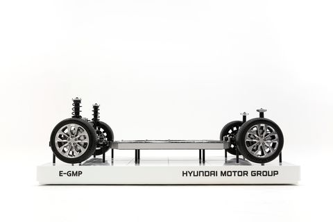 hyundai's new e gmp platform is the future of electric cars at the brand