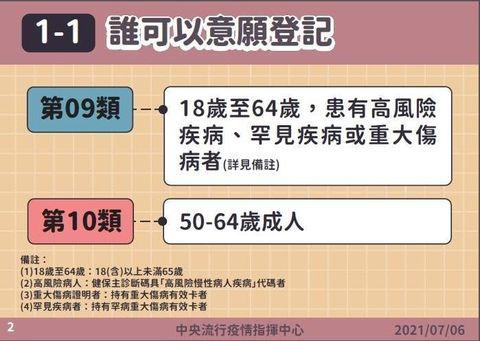 疫苗接種預約系統啟用!唐鳳公布covid19疫苗「登記流程、預約方法」懶人包
