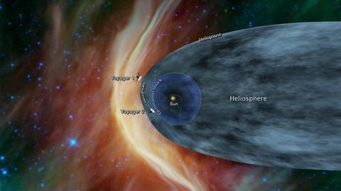 voyger 1 and voyager 2 heliosphere