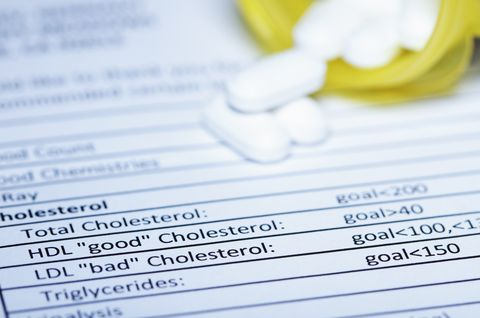 What's the Difference Between Good vs. Bad Cholesterol?