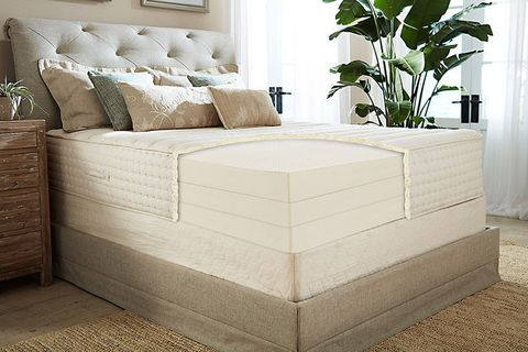 best eco friendly mattress