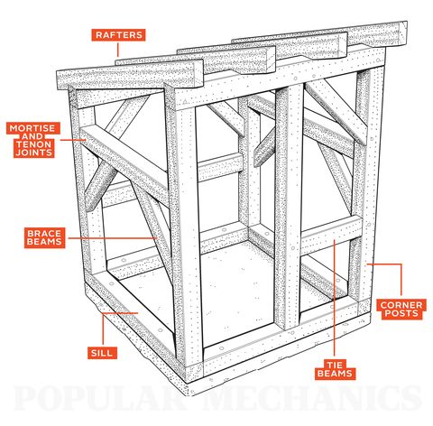 How To Build A Timber Frame Shed Timber Frame Building