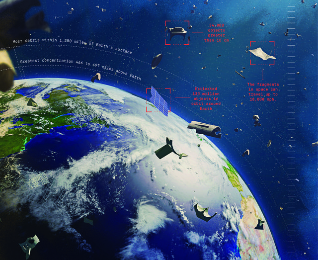 space junk flying above the earth