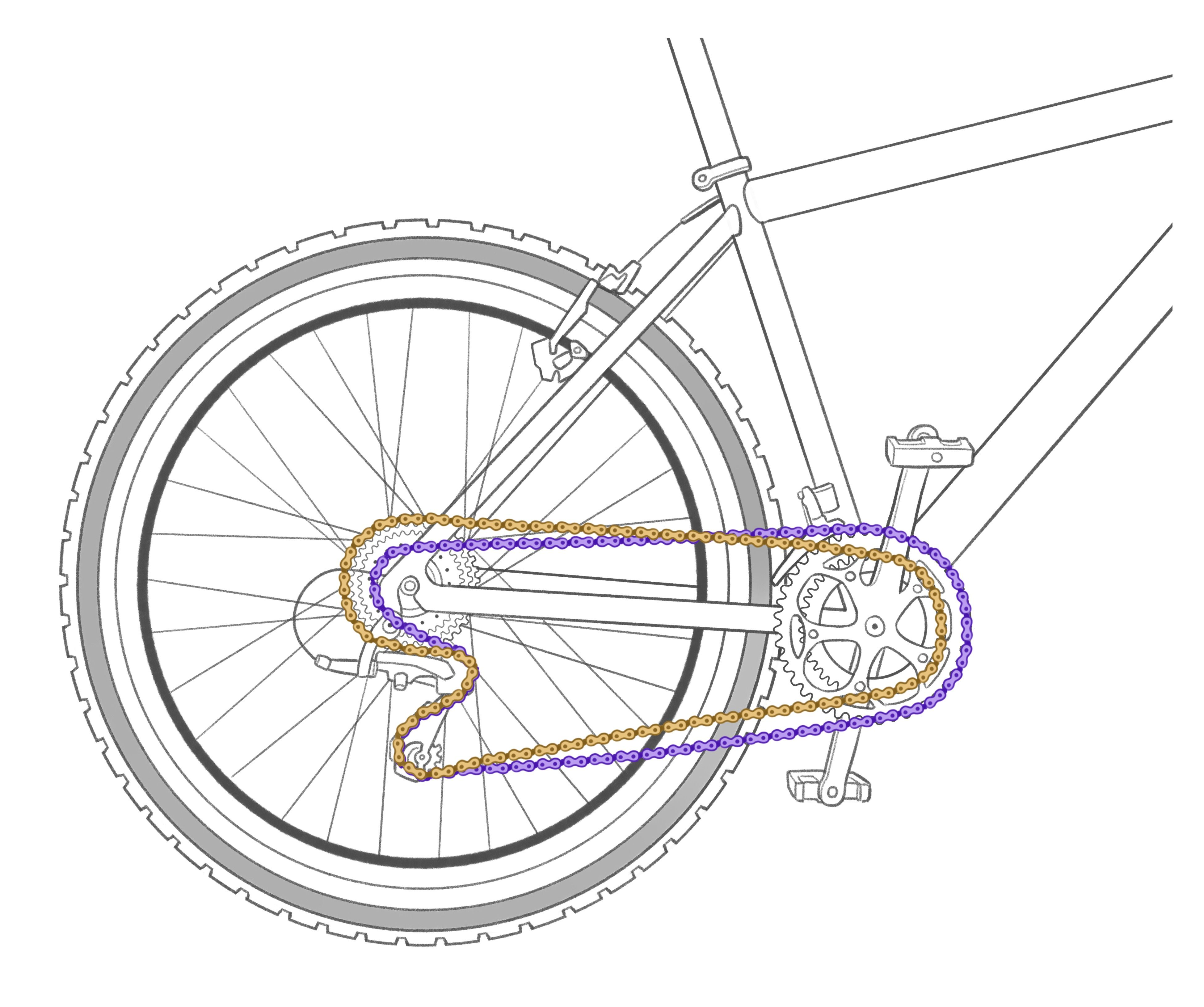 3a6d3a414d4 How Bike Gears Actually Work