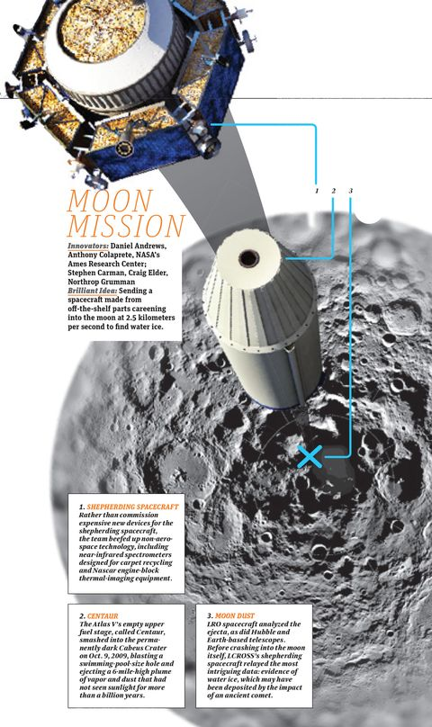 a diagram of how nasa's lcross worked