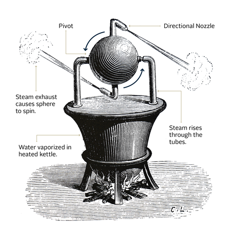 What Is Heron's Aeoliple? | The History of the Steam Engine