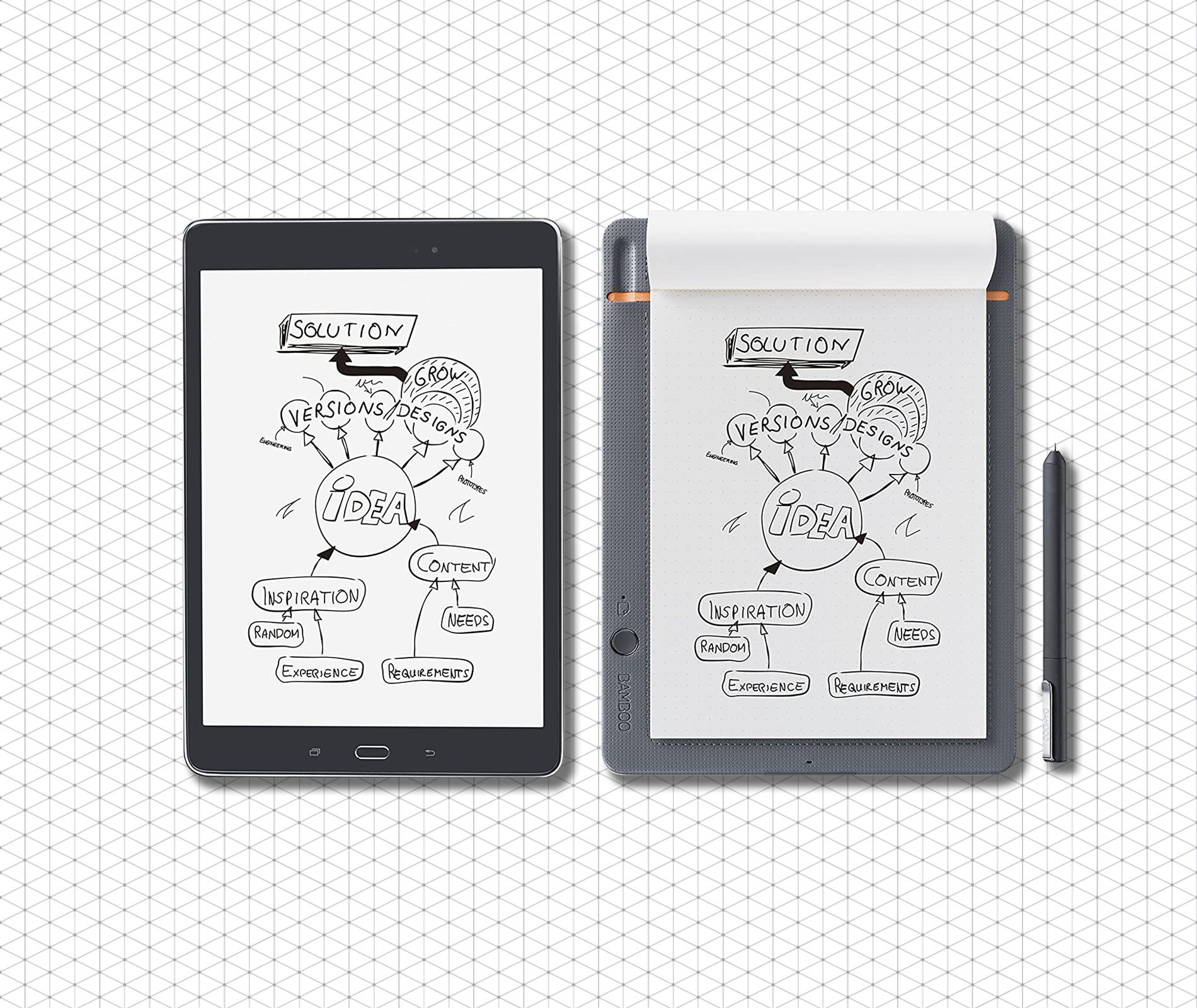 The Best Smart Notebooks for Digitizing Paper Notes