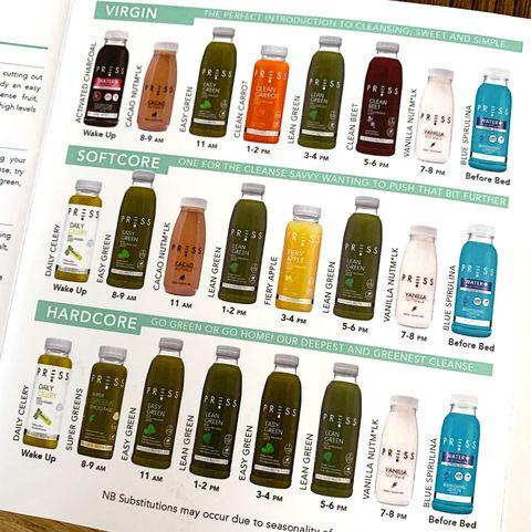 Press London juice cleanse review