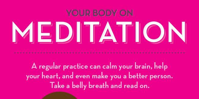 Your Body on Meditation