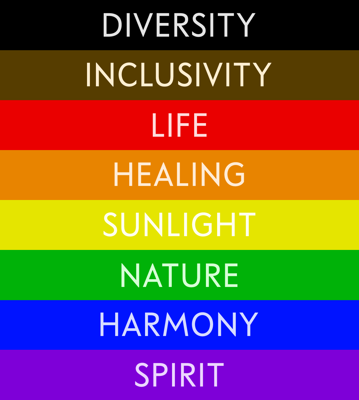 What does the gay pride rainbow mean