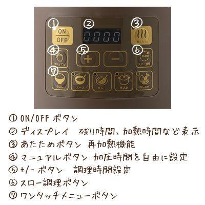 Text, Font, Technology, Number, Electronic device, Numeric keypad, Illustration,