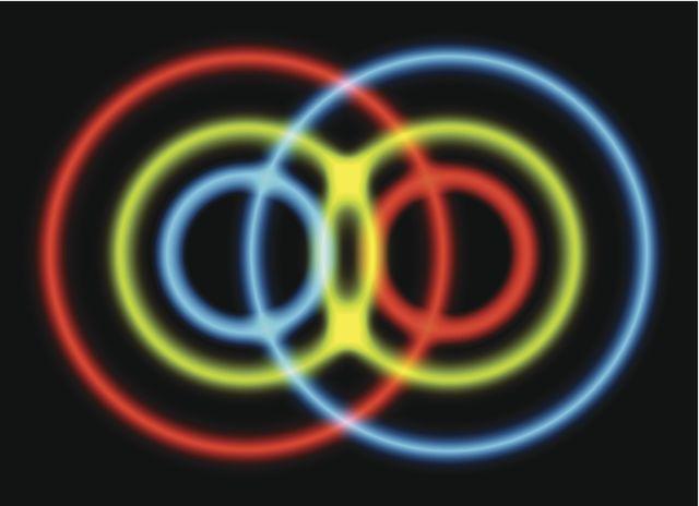 quantum entanglement symbol