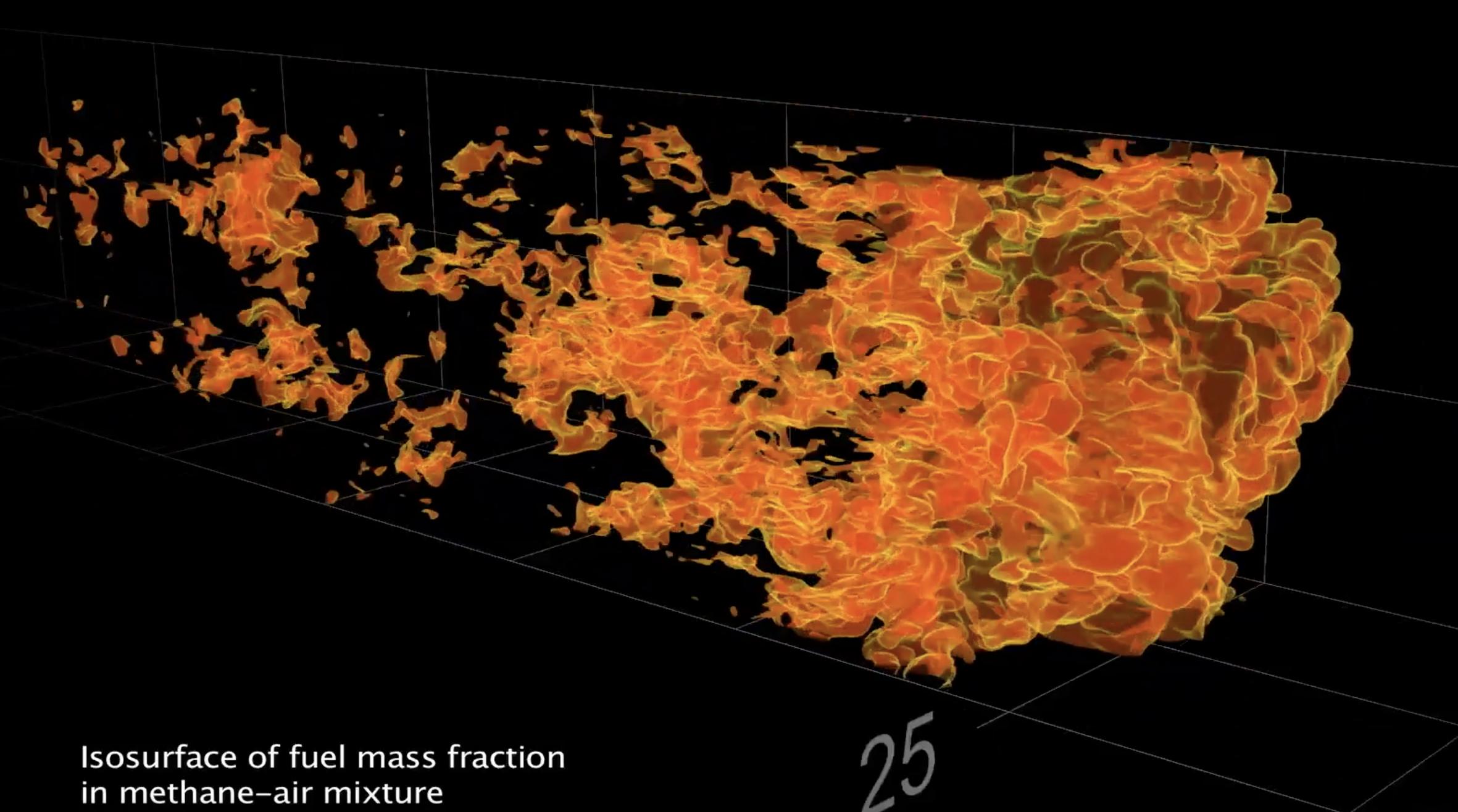 The Big Bang Probably Happened Because of Turbulence