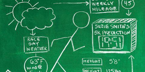 chalkboard race prediction metrics