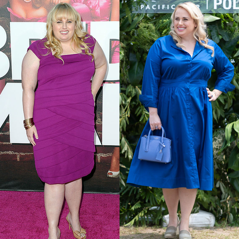 rebel wilson weight loss transformation