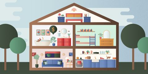 Is Your Renovation Actually Worth It