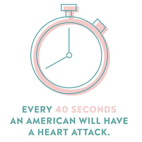 heart attack stat