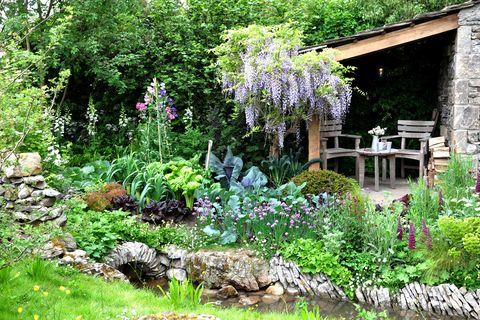 virtual garden tours in england