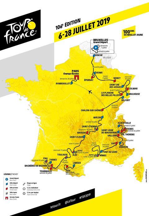Alle etappes van de Tour de France 2019