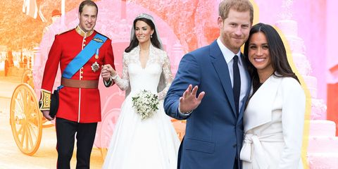 Royal Wedding Cost.How Much Will The Royal Wedding Cost Meghan Markle