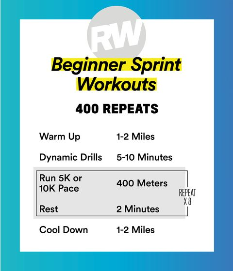 Sprint Workouts Workouts To Run Faster